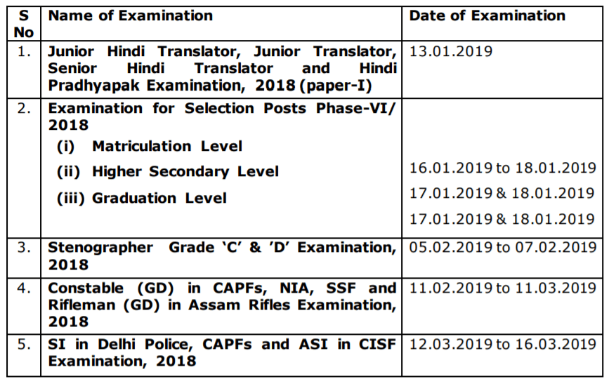 Staff selelction commission exam dates