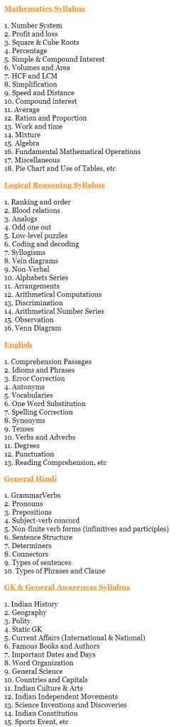 Anganwadi Supervisor Syllabus topics