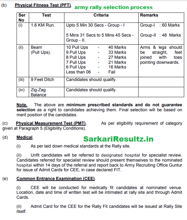 indian army rally bharti selection process