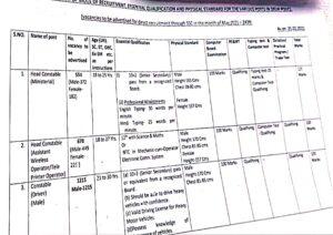delhi police driver vacancy dsssb 2021