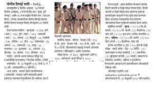 Maharashtra police constable recruitment 2021