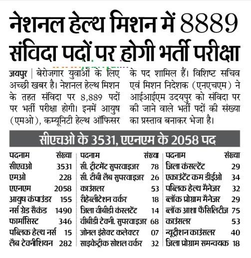 Rajasthan-staff nurse vacancy