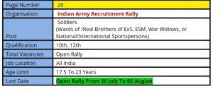 army relation sports bharti